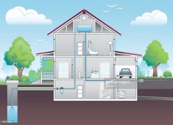 rede hidraulica de casa, kortesia caça vazamentos
